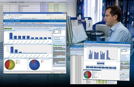 Auf Knopfdruck liefert das Analysetool ReadSoft Reporter topaktuelle Statistiken, Auswertungen und Trendanalysen zu zahlreichen Prozessen in der Rechnungsverarbeitung