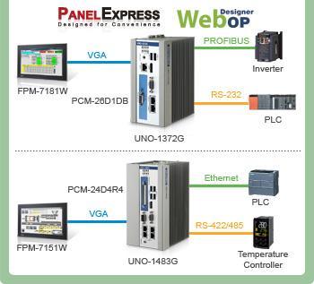 Anwendungsbeispiele UNO-1372G/1483G (AMC/Advantech)