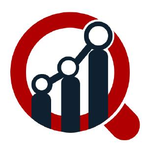 Embedded Analytics Market by Product, Analysis and Outlook to 2023