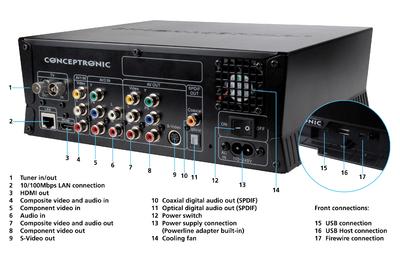 Conceptronic Media Giant mit DVB-T | Rückansicht