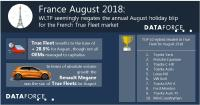 WLTP seemingly negates the annual August holiday blip for the French True Fleet market