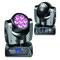 Unlimited mobility at the speed of light - the AuroBeam 150 Moving Head from Cameo