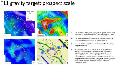 Figure 3: F11 gravity contours overlain on magnetic imagery (1-3) and Hinman (2018) lithostructural interpretation (4).