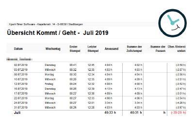 Kommt-Geht-Report