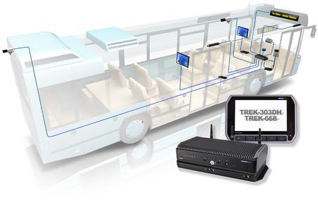 Personenbeförderung / Sicherheitsüberwachung / Unfallverhütung