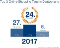 Online-Shopping Tag des Jahres