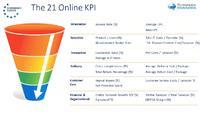 The 21 Online KPI[1].jpeg
