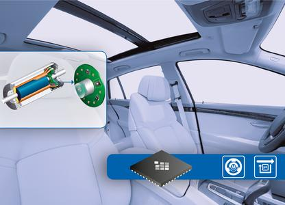 Micronas' new all-in-one controller family brings more flexibility for driving small electric motors