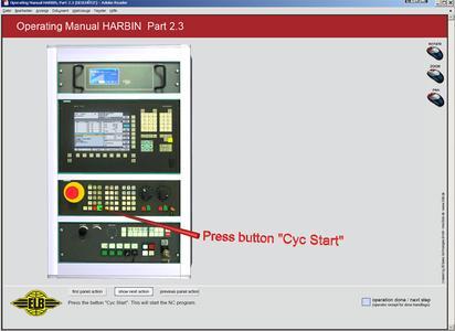 Interaktives 3D Operating Manual von 3D Sales Technologies wird für die Herstellung von Wasserkraft-Turbinen in Harbin / China verwendet