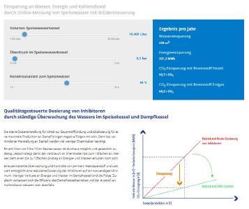 """OFS GmbH biette mit Ihrer Microsite """"Optimierung Dampfkessel"""" die Möglichkeit Einsparpotentiale im Dampfkesselbetrieb zu ermitteln"""
