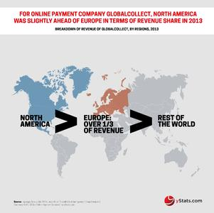 GlobalCollect, an Ingenico Group Company, Expands Through