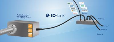 Die ersten Positioniersysteme mit IO-Link Technologie. Für mehr Flexibilität bei der Maschinenkonstruktion.