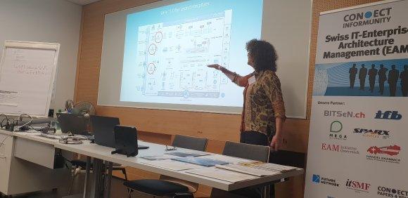 Nachbericht zum Swiss IT-Enterprise Architecture Management (EAM) Forum