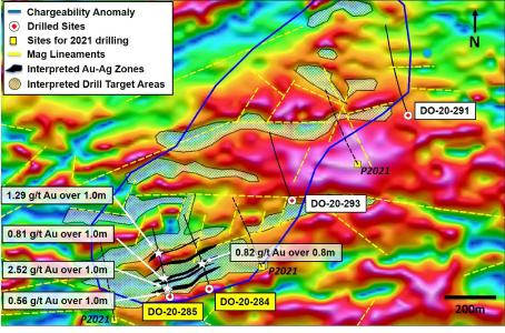 Fig. 1: NE IP chargeability target on tilt magnetic base from late 2020 high resolution airborne magnetic survey. Note frequent association between Au-Ag zones with magnetic lows. Highlighted drill hole labels represent the two holes for which results are reported in this press release and only assays over 0.5 g/t Au are shown. Interpreted drill target areas (in checkered areas) are open to W and to E and additional zones are expected with further drilling
