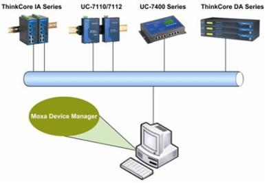 Moxa Embedded Computers Device Manager
