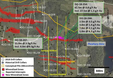 Drill plan for eastern part of Porphyry Zone. New mineralized zone shown in pink is interpreted as drill spacing is still relatively broad in this area. Further drilling will be required to confirm and possibly extend this mineralization. Intercept  average grades rounded to single decimal place for presentation purposes