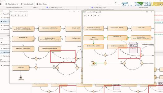 Ein einzelnes Diagramm ist aus dem Haupt-User-Interface von LemonTree herauslösbar und kann z.B. auf ein anderes Display verschoben oder als maximiertes Fenster betrachtet werden