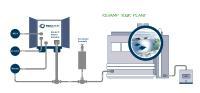 ECOLINE PIPE PURIFICATION ermöglicht eine schnelle und gründliche Reinigung der Rohrleitungen in Produktionsanlagen und kann sowohl als mobile Einheit als auch stationär eingesetzt werden