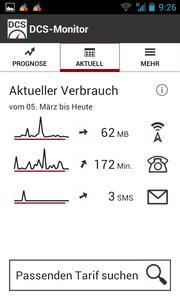 DCS-Monitor: Aktueller Verbrauch