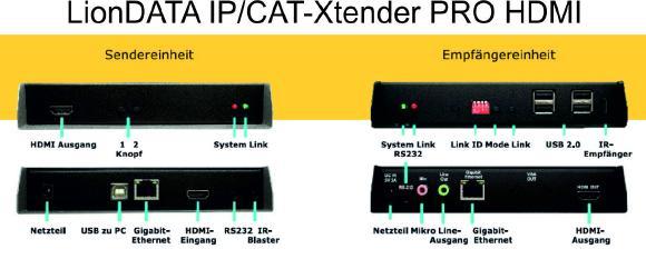 LionDATA IP-CAT-Xtender PRO HDMI