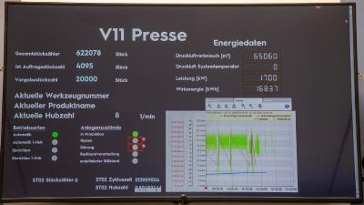 DREHER Automation Press Retrofit Stamping Line