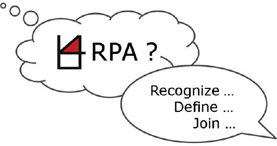 Thoughts4RPA