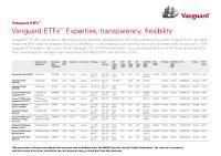 [PDF] Vanguard ETFs™ Expertise, transparency, flexibility