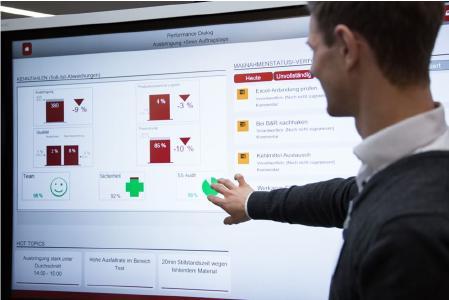 Digital Teamboard zur Digitalisierung und realitätsnahen Darstellung des Shopfloor