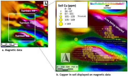 Figure 1. a. Gridded magnetic data (Reduction to the Pole) showing the Tsenken N2, N3 and N4 geophysical targets and b. Copper values in soil overlain on the magnetic map