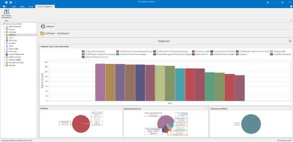 iET Solutions Inventory und Lizenzmanagement