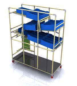 Beispiel einer klassischen Lösung für die Materialflussoptimierung (First in – first out) (Bildquelle: NeoLog)