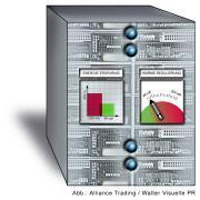 Mit der Einführung einer Gleichstromlösung lassen sich die Betriebskosten in Rechenzentren deutlich senken.