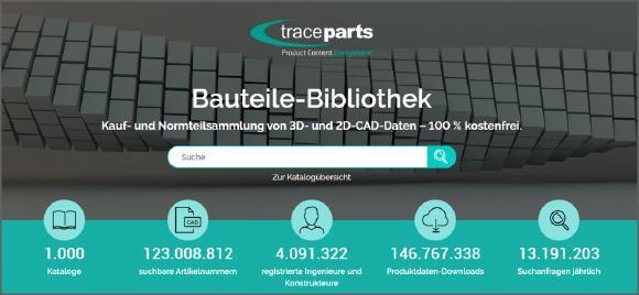 CAD-Content-Plattform von TraceParts umfasst jetzt 1.000 herstellerzertifizierte Bauteilkataloge