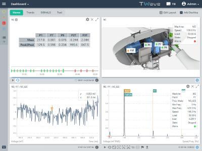 TWave Software - Dashboard