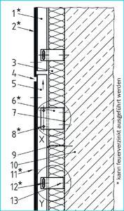 Einsatzmöglichkeiten von feuerverzinktem Stahl an vorgehängten, hinterlüfteten Fassaden