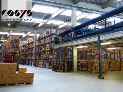 Zukunftsfähigkeit im Sanitärgroßhandel sichern mit innovativen Warehouse Management und Online Order Kundenbestellung Softwarelösungen