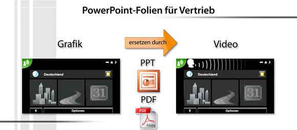 PowerPoint goes Video  01