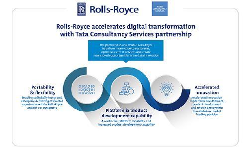 Rolls-Royce_TCS-Partnership IoT