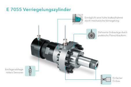 Produktmerkmale des E 7055 Verriegelungszylinders / Bild: Meusburger