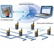 Durch die Kombination von Mobilfunk und Cloud-Service können die Logger-Daten über jeden gängigen Webbrowser abgerufen werden.