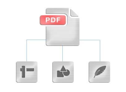 PDF Activator - Mobile Content Management à la Glanzkinder