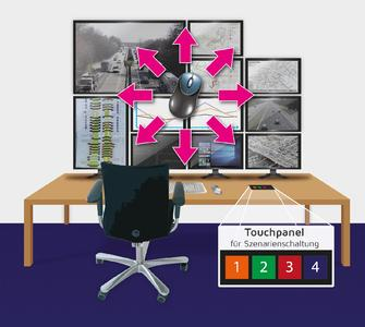 Operation without distraction: The CrossDisplay switching from G&D doesn't stop at unusual monitor configurations and multihead graphics cards / This means that the user can work intuitively, as the switching process simply follows the mouse pointer / For even greater control, the systems can also be operated easily via a graphically designed touch panel