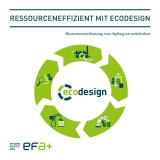 """Die neue Broschüre """"Ressourceneffizient mit ecodesign"""" kann bei der Effizienz-Agentur NRW kostenfrei bestellt werden. Grafik: EFA"""
