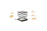 Beispielaufbau der neuen LUMIMAX® LQHP80-Serie