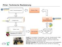 PiCar Technische Realisierung (Quelle: CDL-MINT)