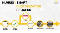 Das PLM System als Datenrückgrat im Unternehmen. Abb. Procad