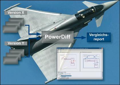 PowerDiff Version 6.2: Improved change management for Statemate Models