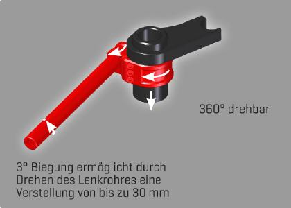 Unique fine adjustment of steering tube due to innovative 3 degree bend