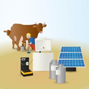 Die ländlichen Bauern können mit Hilfe von Solarenergie produziertem Eis die gemolkene Milch kühlen und so bis zum Abtransport haltbar machen