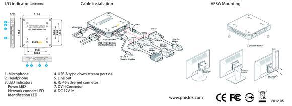 A/V over Gigabit LAN Adapter
